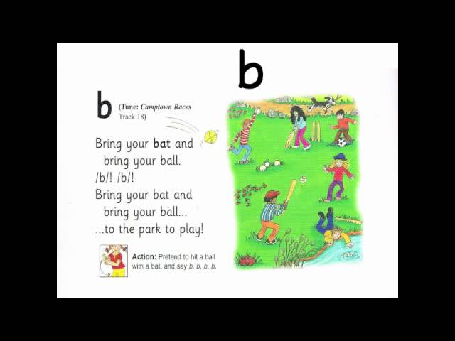 Jolly Phonics Songs For Learning Letters And Sounds