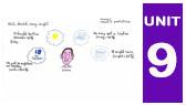 Modal verbs for predictions (
