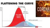 Flatten the curve: Slowing the spread of coronavirus (KVUE)