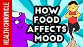 How Fast Food Affects Your Mood (Health Chronicle)