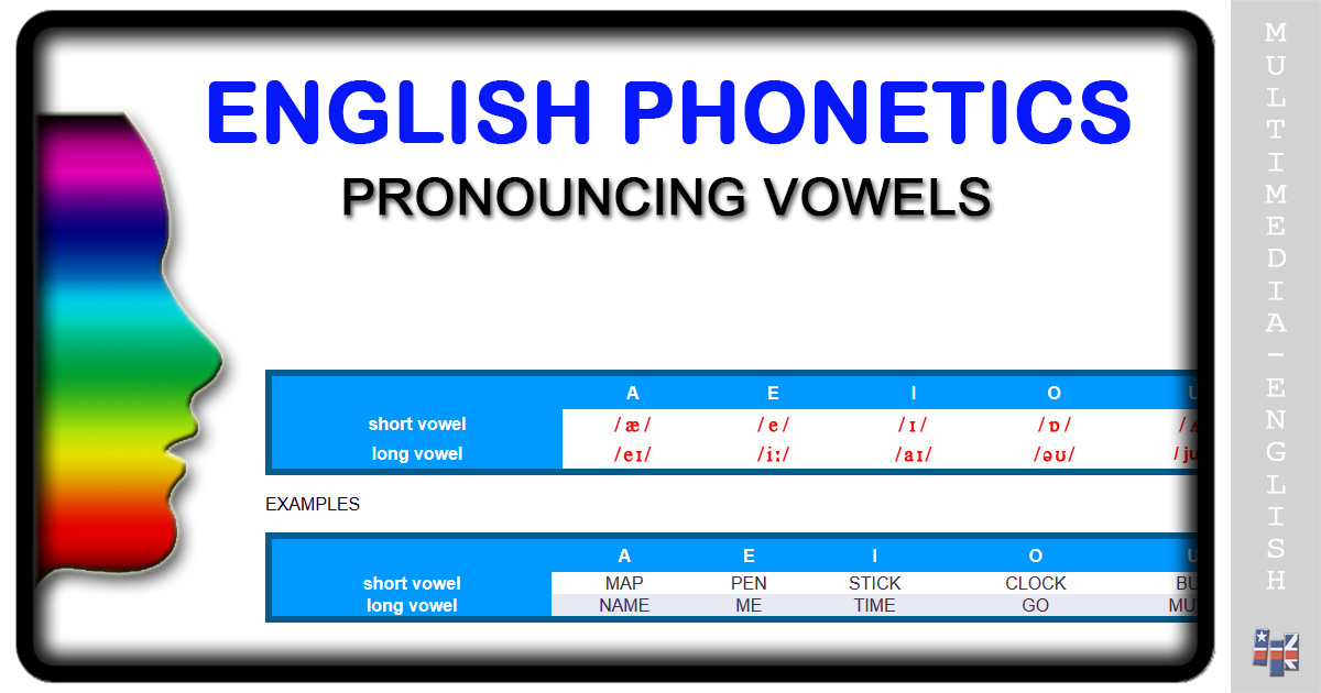 Pronouncing Vowels on Different Words Or Sound In Phonics