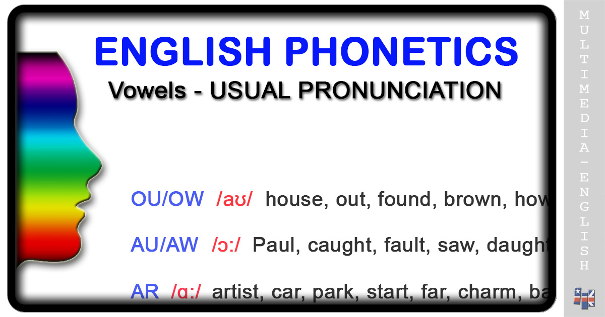 Phonetics Usual Pronunciation Multimedia English