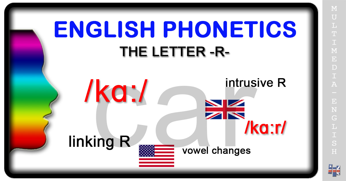 Phonetics The Letter R Multimedia English
