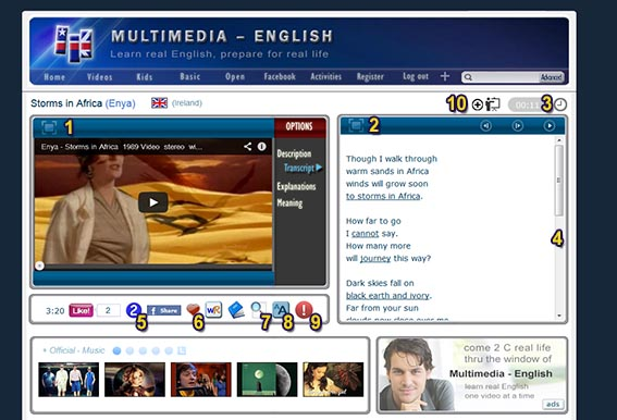 Video Pages in Multimedia English